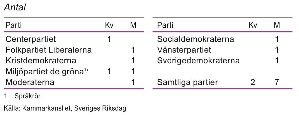 Partiledare, april 2014